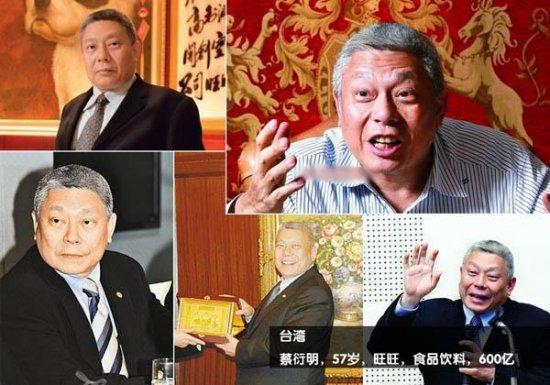 中国各省市首富最新排行榜 浙江省首富由宗庆后变为马云