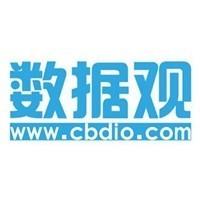 中国大数据产业观察网
